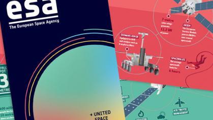 Imagen de portada de Desarrollo profesional en el sector «Espacio»