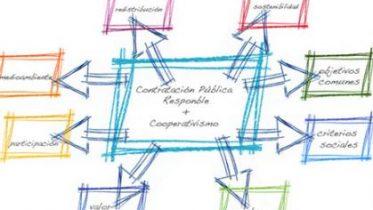 contratacion_publica_resp